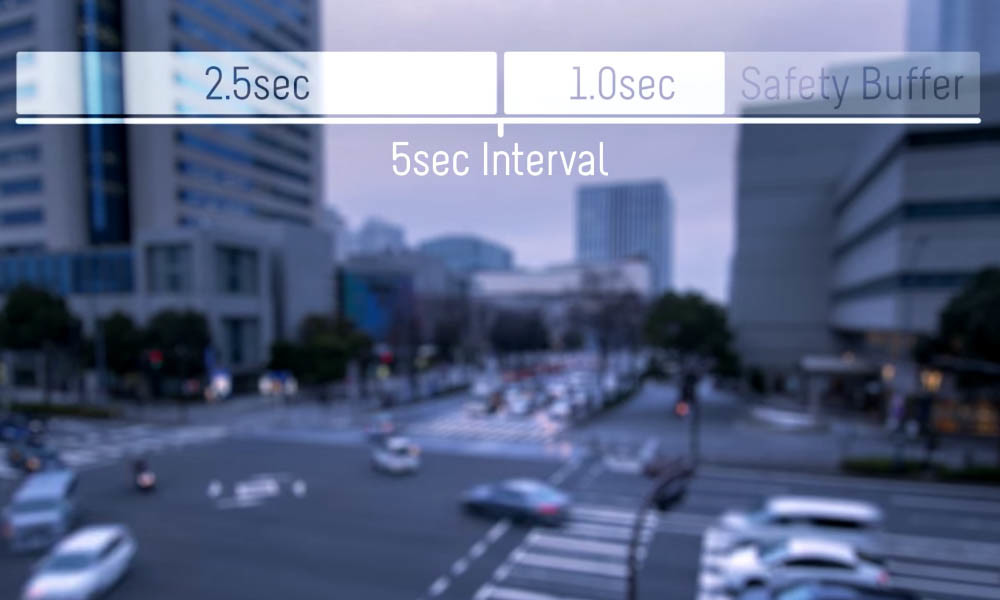Choosing the best interval for your urban traffic time-lapse is essential